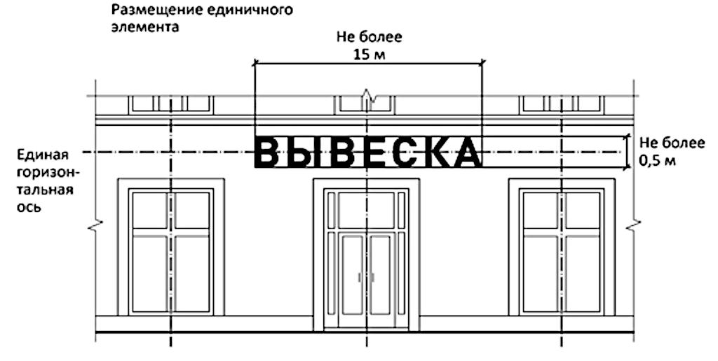 Иллюстрация для 902-ПП